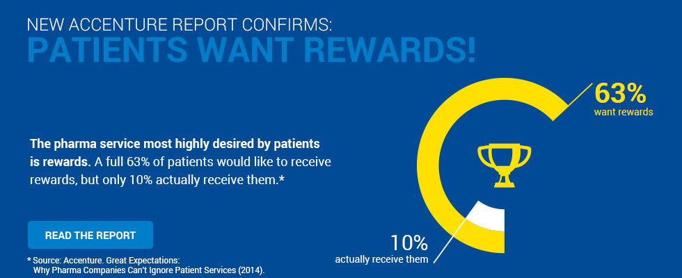 Patients Want Rewards